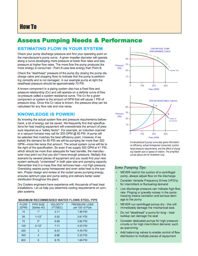 How To Assess Pumping Needs & Performance