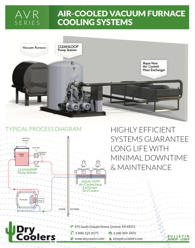 AVRVF s1509: Air-Cooled Vacuum Furnace Cooling Systems